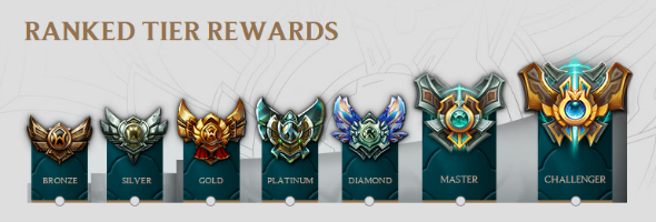 ranked