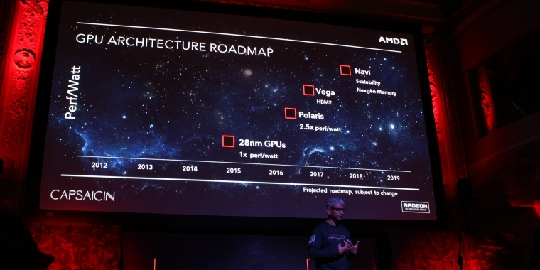 AMD-GPU-Roadmap-2016_1-pcgh_b2article_artwork