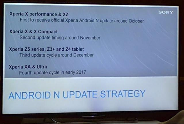 Sony Android N frissítési időpontok